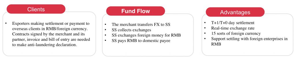 China Payment Gateway - Sinostep
